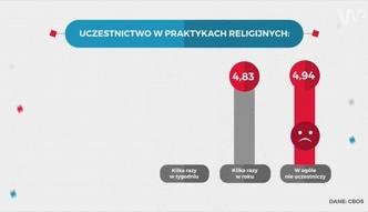 Statistica: kto jest zdrowy psychicznie?
