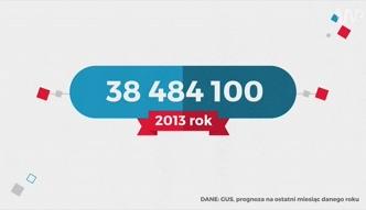 Statistica: ilu Polaków będzie w 2050 roku?
