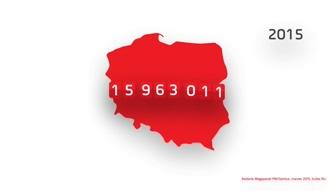 15 milionów użytkowników Wirtualnej Polski