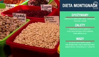 Dieta Montignaca - chudniesz bez efektu jo-jo
