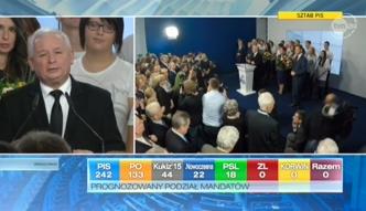 Kaczyński uspokaja Lisa i Wojewódzkiego: