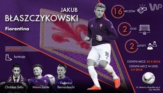 Jakub Błaszczykowski nie pojedzie na Euro 2016?