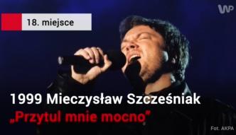 Eurowizja: Polacy, którzy dostali się do finału
