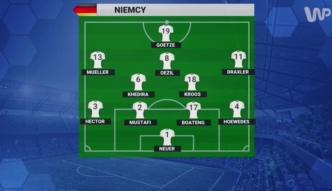 #dziejesienaeuro. W takim składzie powinni zagrać Niemcy