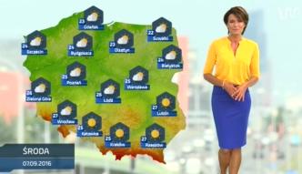 Prognoza Pogody Na 8 Września Plus Dwa Kolejne Dni