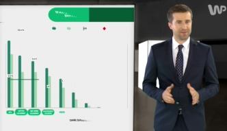 Statistica: Leasing w Polsce. Rekordowe półrocze dla branży