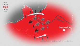 Historica: Bitwa nad Niemnem 1920 r.