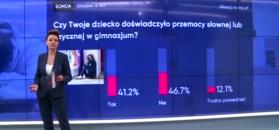 Skąd bierze się agresja wśród polskiej młodzieży?