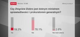 """""""Moja strona. Bitwa redaktorów"""". Jacek Żakowski: na temat Ziobry wszyscy mają wyrobione poglądy"""