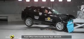 Range Rover Velar  (2017) Euro NCAP
