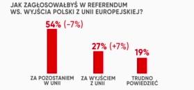 Jacek Żakowski: opanujcie się, bo zaraz możemy być częścią Imperium Rosyjskiego