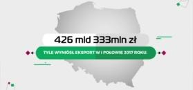 Statistica: Czego Polacy eksportują najwięcej?