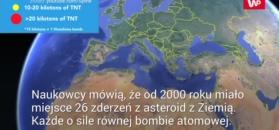 Asteroida przeleciała tuż obok Ziemi