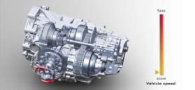 Działanie przekładni Audi Multitronic