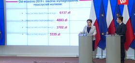 Beata Szydło pokazała, jak mogłyby wyglądać podwyżki dla nauczycieli