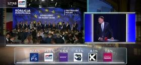 Wieczór wyborczy w Wirtualnej Polsce