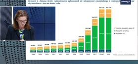 Emerytury dla cudzoziemców. 7 mln zł ZUS wypłacił w zeszłym roku na ten cel